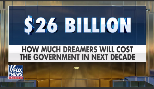LEGALIZING THE DREAMERS WOULD COST $26 BILLION