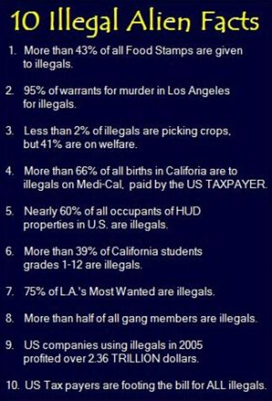 California is being destroyed by illegals, but you will never hear about it on CNN